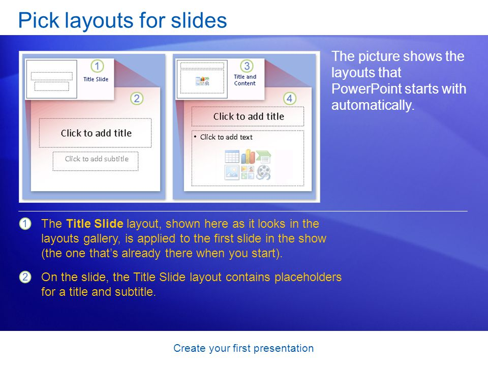 Create your first presentation Pick layouts for slides The picture shows the layouts that PowerPoint starts with automatically. The Title Slide layout