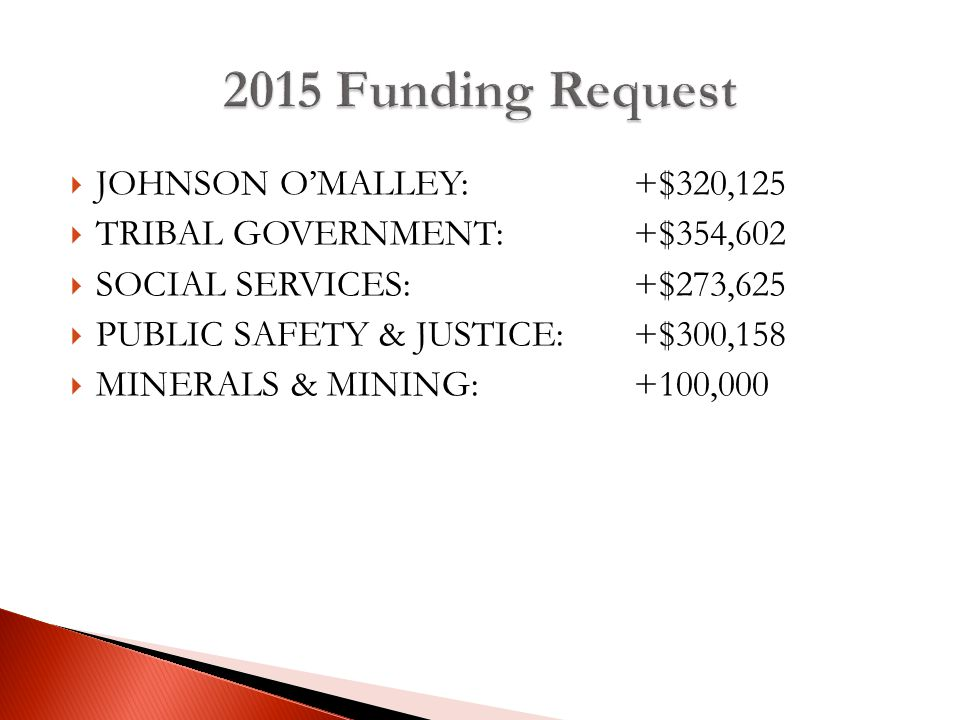 JOHNSON OMALLEY:+$320,125 TRIBAL GOVERNMENT:+$354,602 SOCIAL SERVICES:+$273,625 PUBLIC SAFETY & JUSTICE:+$300,158 MINERALS & MINING:+100,000