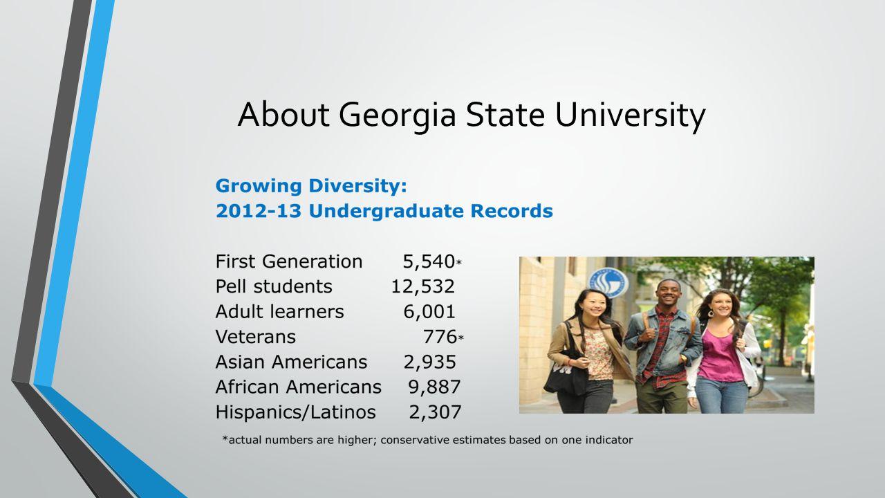 About Georgia State University