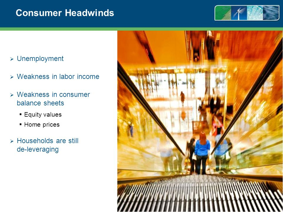 Consumer Headwinds Unemployment Weakness in labor income Weakness in consumer balance sheets Equity values Home prices Households are still de-leveraging 6