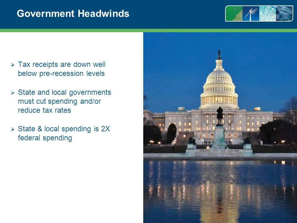 Government Headwinds Tax receipts are down well below pre-recession levels State and local governments must cut spending and/or reduce tax rates State & local spending is 2X federal spending 8