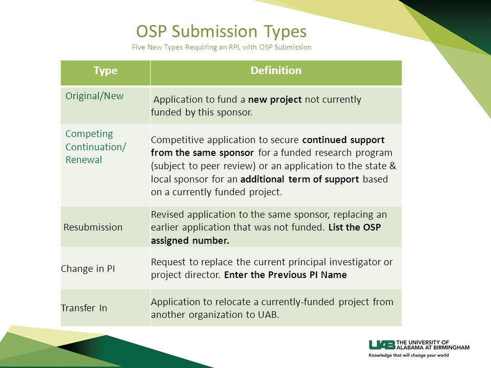 OSP Submission Types Five New Types Requiring an RPL with OSP Submission TypeDefinition Original/New Application to fund a new project not currently funded by this sponsor.