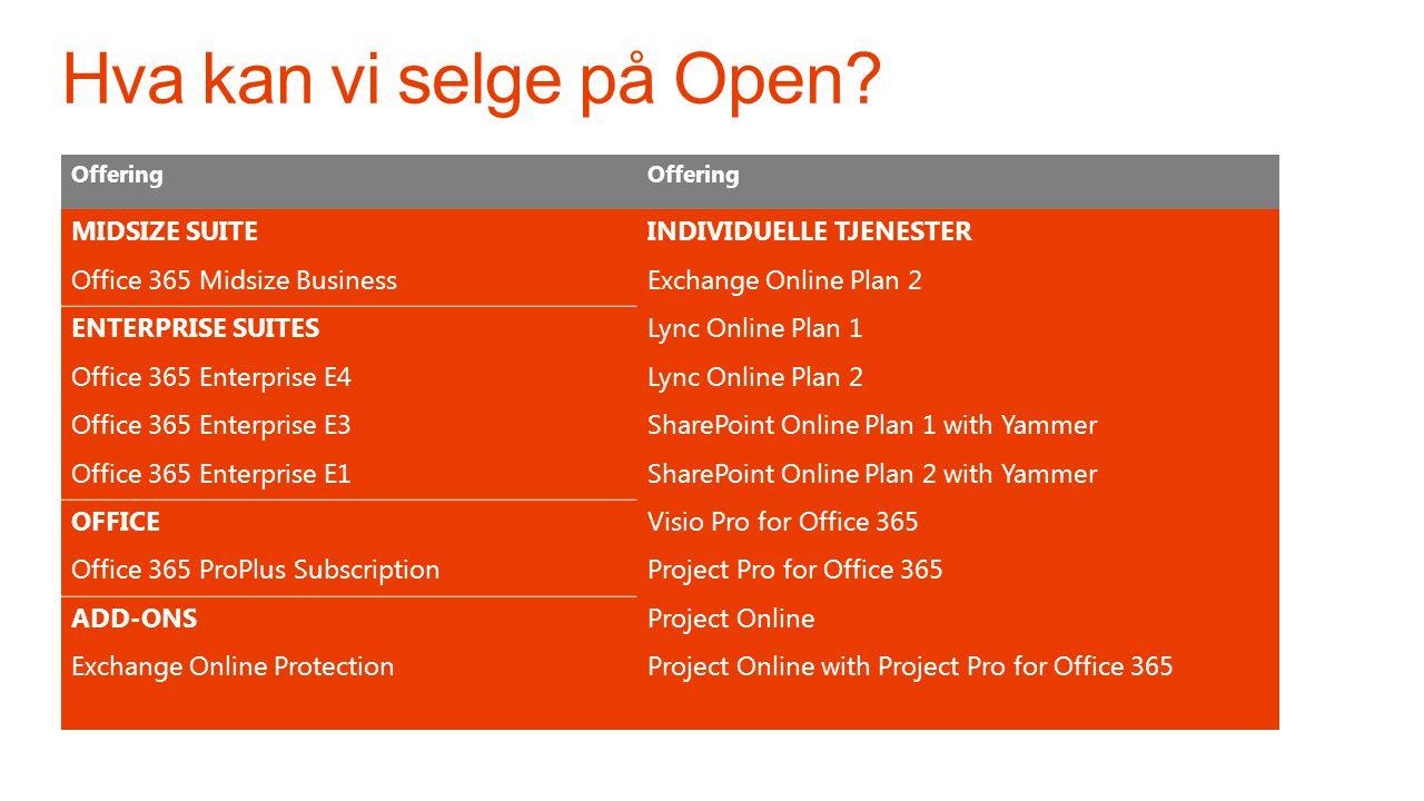 Offering MIDSIZE SUITEINDIVIDUELLE TJENESTER Office 365 Midsize BusinessExchange Online Plan 2 ENTERPRISE SUITESLync Online Plan 1 Office 365 Enterpri