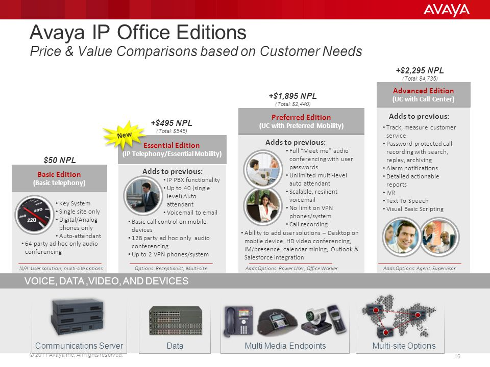 © 2011 Avaya Inc. All rights reserved. 16 Advanced Edition (UC with Call Center) Preferred Edition (UC with Preferred Mobility) Essential Edition (IP
