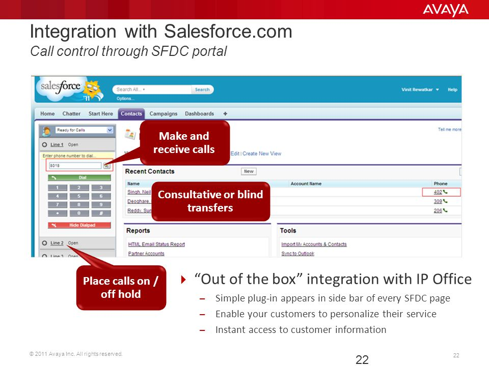 © 2011 Avaya Inc. All rights reserved. 22 Integration with Salesforce.com Call control through SFDC portal Make and receive calls Place calls on / off