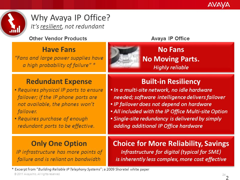© 2011 Avaya Inc. All rights reserved. 24 24 No Fans No Moving Parts. Highly reliable No Fans No Moving Parts. Highly reliable Have Fans Fans and larg