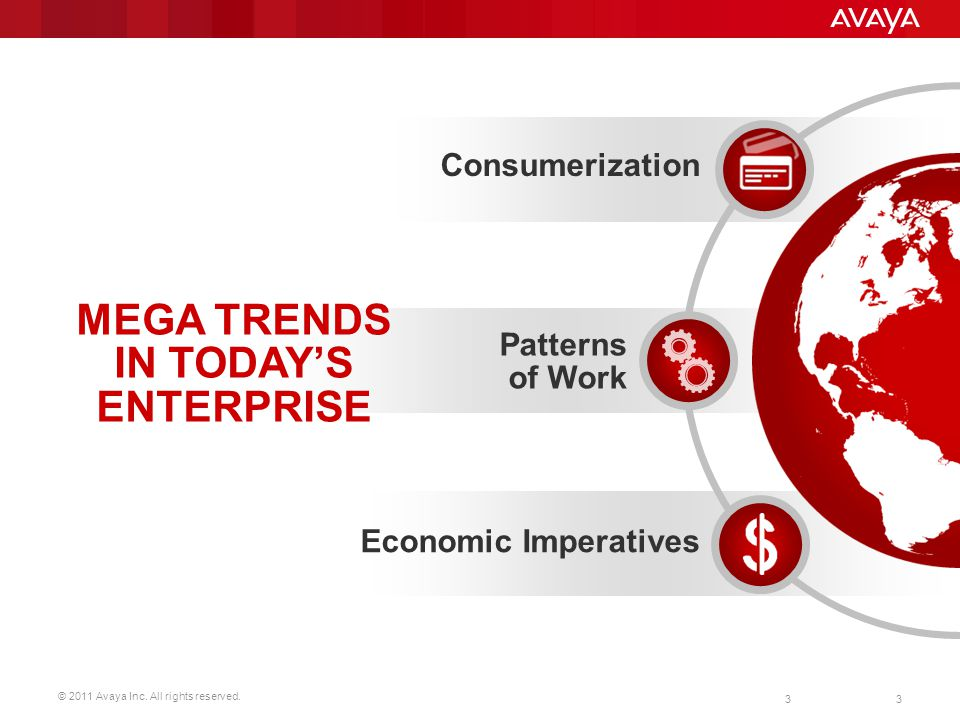 © 2011 Avaya Inc.All rights reserved. 54 Recent Industry Highlights J.D.