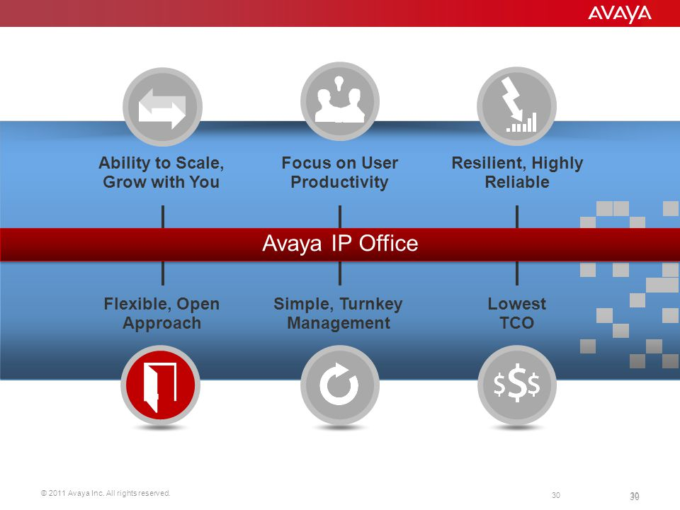© 2011 Avaya Inc. All rights reserved. 30 Lowest TCO Resilient, Highly Reliable Ability to Scale, Grow with You Focus on User Productivity Flexible, O