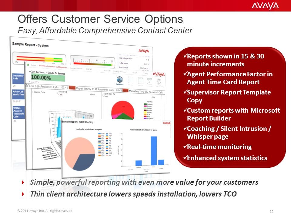© 2011 Avaya Inc. All rights reserved. 32 Offers Customer Service Options Easy, Affordable Comprehensive Contact Center Reports shown in 15 & 30 minut