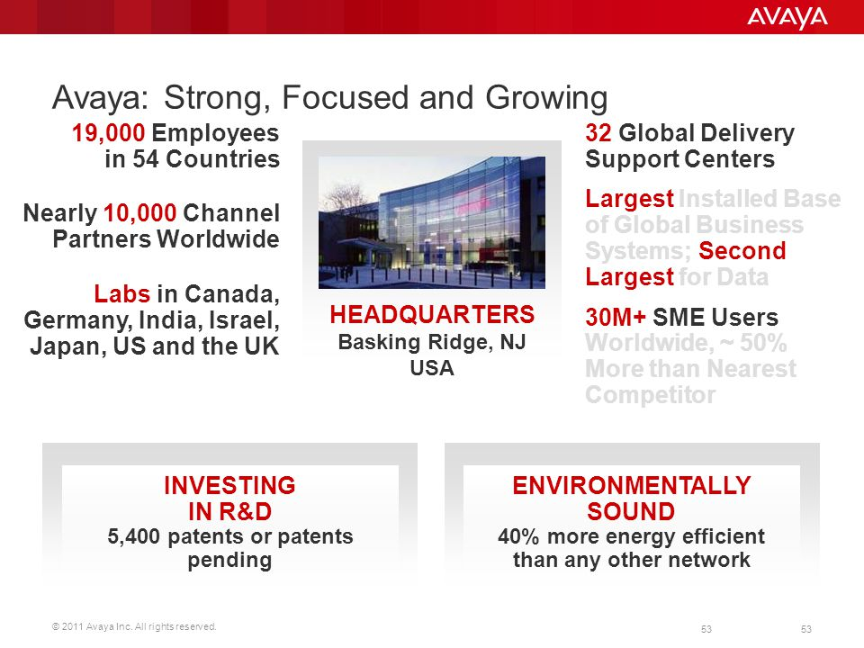 © 2011 Avaya Inc. All rights reserved. 53 Avaya: Strong, Focused and Growing 53 INVESTING IN R&D 5,400 patents or patents pending ENVIRONMENTALLY SOUN