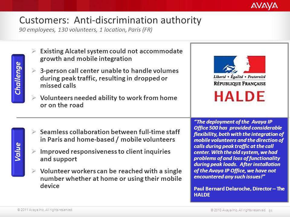 © 2011 Avaya Inc. All rights reserved. 61 © 2010 Avaya Inc. All rights reserved. Customers: Anti-discrimination authority 90 employees, 130 volunteers