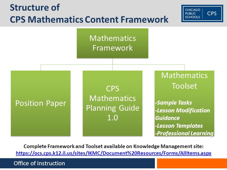 Structure of CPS Mathematics Content Framework Mathematics Framework Position Paper CPS Mathematics Planning Guide 1.0 Mathematics Toolset -Sample Tas