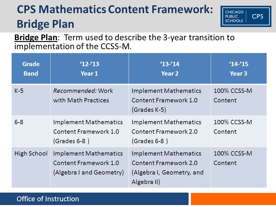 CPS Mathematics Content Framework: Bridge Plan Bridge Plan: Term used to describe the 3-year transition to implementation of the CCSS-M. Grade Band 12