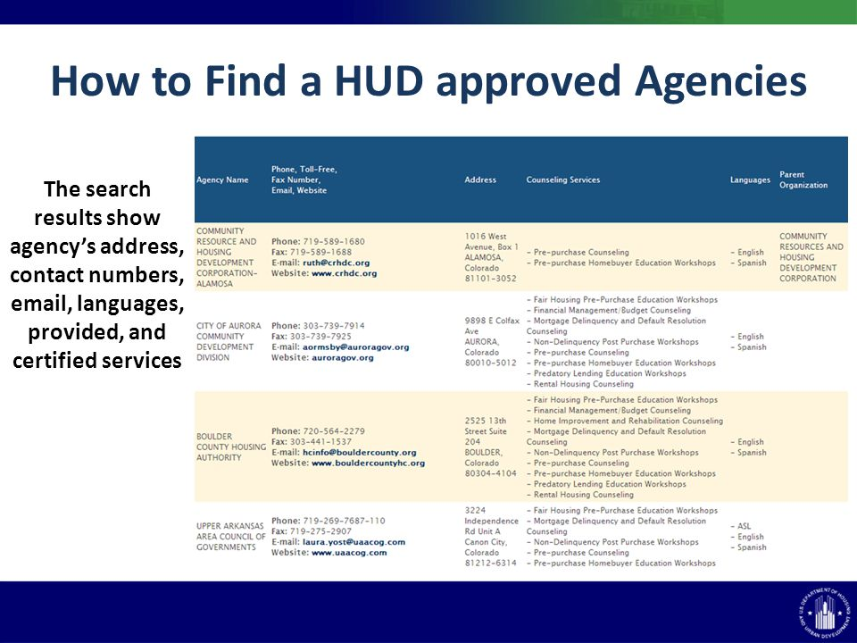 The search results show agencys address, contact numbers,  , languages, provided, and certified services How to Find a HUD approved Agencies