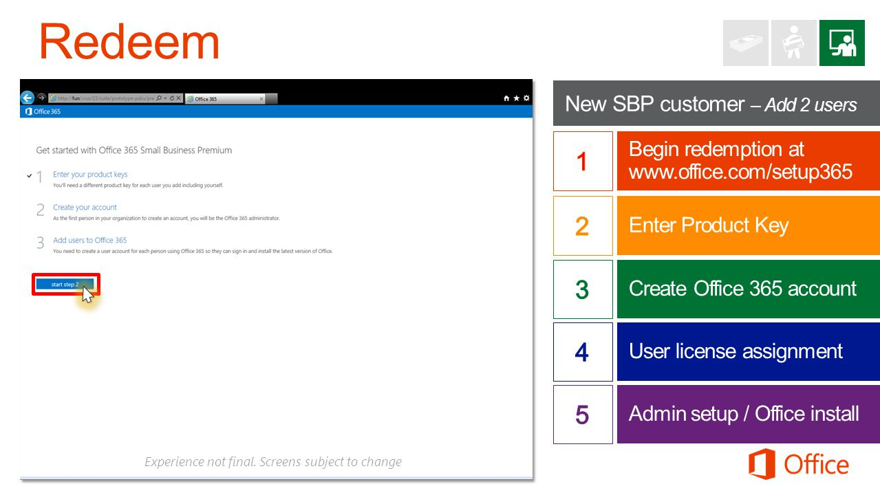 Experience not final. Screens subject to change New SBP customer – Add 2 users Create Office 365 account User license assignment Begin redemption at w