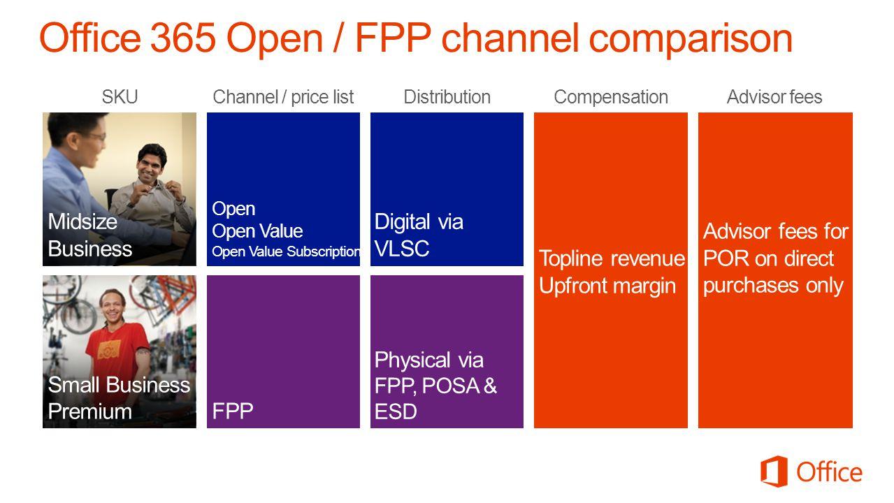 Topline revenue Upfront margin Compensation Advisor fees for POR on direct purchases only Advisor fees FPP Open Open Value Open Value Subscription Cha