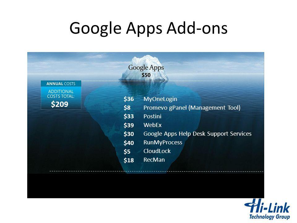 Google Apps Add-ons $209 $18 RecMan $5 CloudLock $40 RunMyProcess $30 Google Apps Help Desk Support Services $39 WebEx $33 Postini $8 Promevo gPanel (