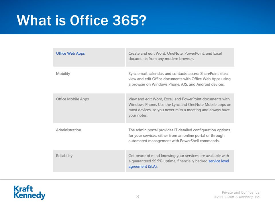 Private and Confidential ©2013 Kraft & Kennedy, Inc. What is Office 365? 9