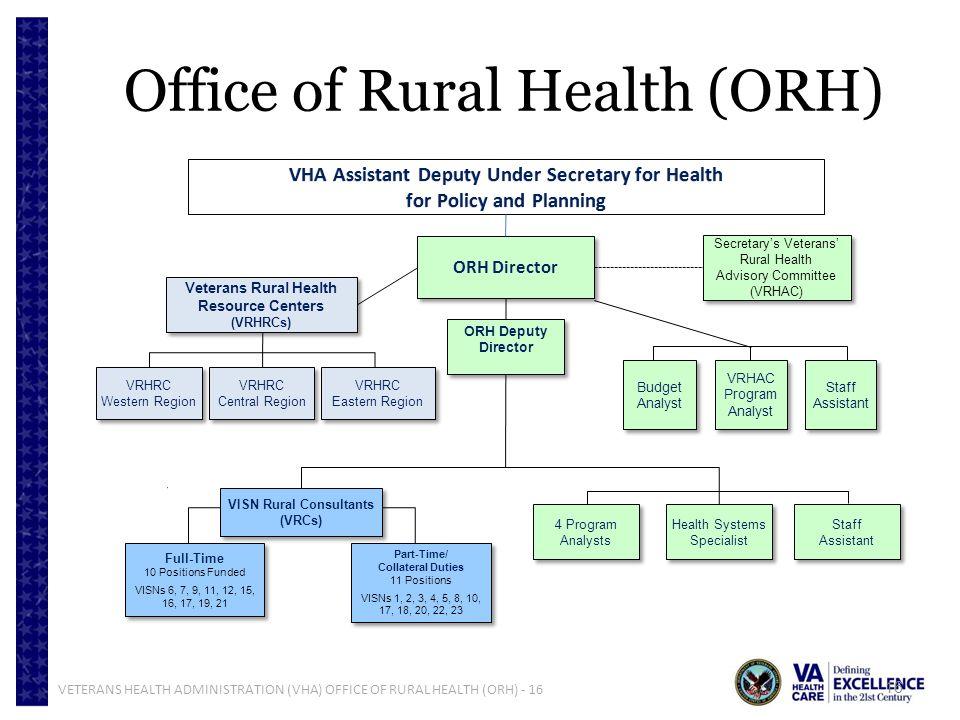 VETERANS HEALTH ADMINISTRATION (VHA) OFFICE OF RURAL HEALTH (ORH) - 16 16 Office of Rural Health (ORH) ORH Director Secretarys Veterans Rural Health A