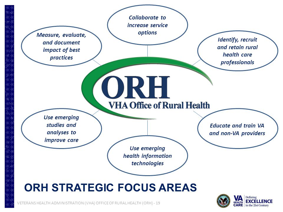 VETERANS HEALTH ADMINISTRATION (VHA) OFFICE OF RURAL HEALTH (ORH) - 19 Collaborate to increase service options Measure, evaluate, and document impact