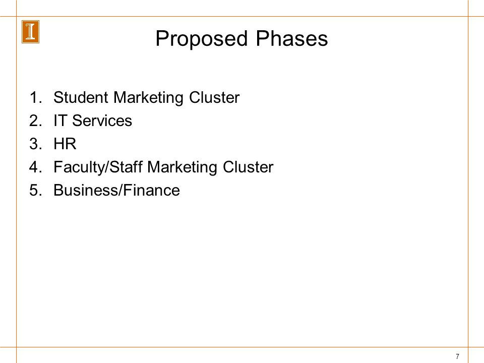 Proposed Phases 1.Student Marketing Cluster 2.IT Services 3.HR 4.Faculty/Staff Marketing Cluster 5.Business/Finance 7