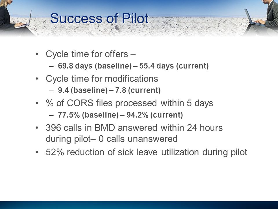Success of Pilot Cycle time for offers – –69.8 days (baseline) – 55.4 days (current) Cycle time for modifications –9.4 (baseline) – 7.8 (current) % of CORS files processed within 5 days –77.5% (baseline) – 94.2% (current) 396 calls in BMD answered within 24 hours during pilot– 0 calls unanswered 52% reduction of sick leave utilization during pilot