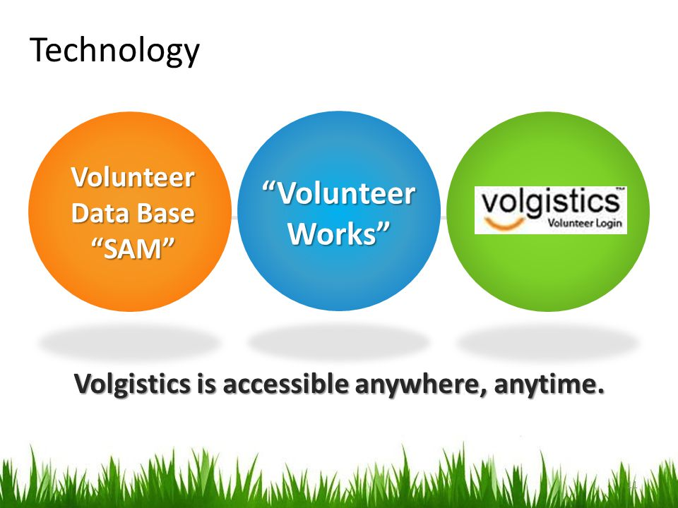 Volgistics is accessible anywhere, anytime. Volunteer Data Base SAM VolunteerWorks Technology 11