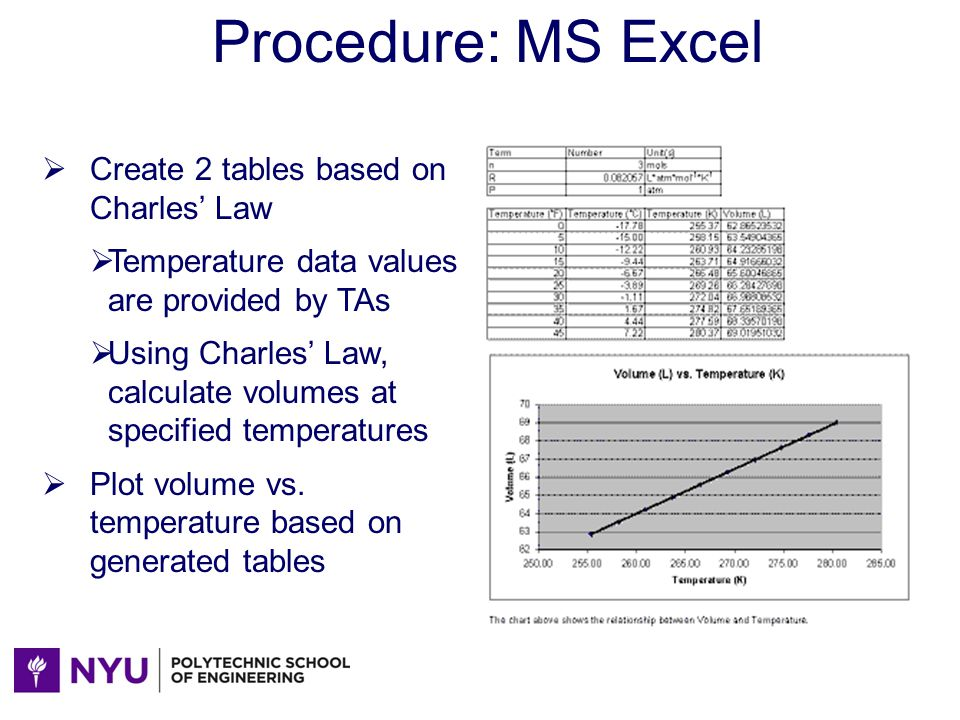 Procedure: MS Excel Create 2 tables based on Charles Law Temperature data values are provided by TAs Using Charles Law, calculate volumes at specified