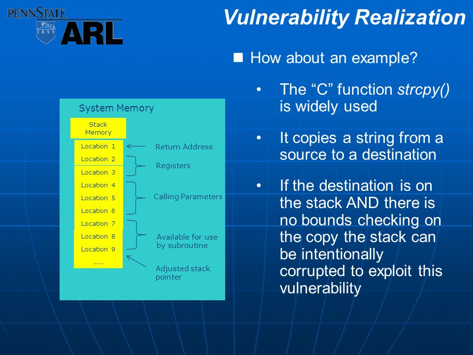Vulnerability Realization System Memory Location 1 Location 7 Stack Memory How about an example.