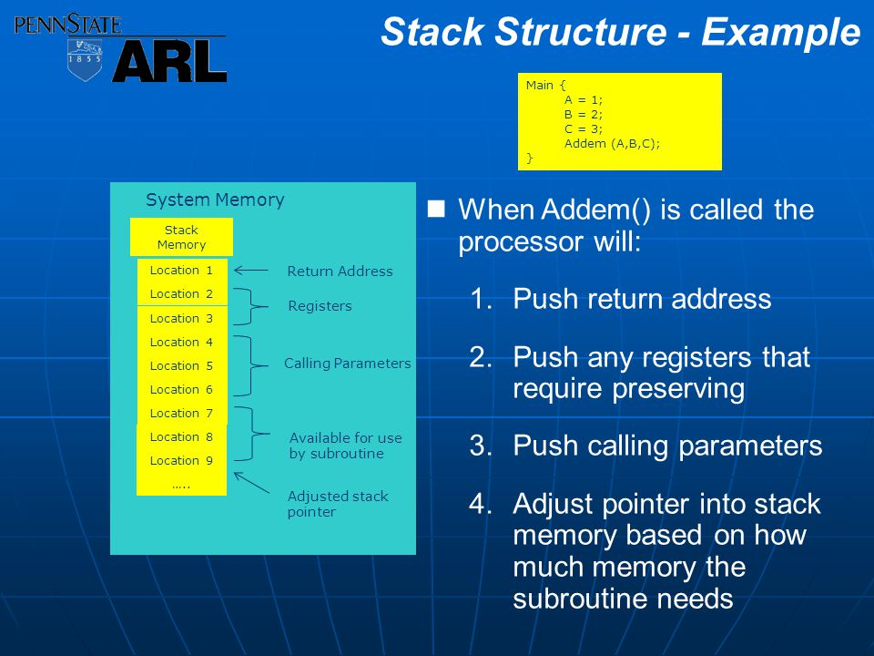 Stack Structure - Example System Memory Location 1 Main { A = 1; B = 2; C = 3; Addem (A,B,C); } Location 7 Stack Memory When Addem() is called the processor will: 1.Push return address 2.Push any registers that require preserving 3.Push calling parameters 4.Adjust pointer into stack memory based on how much memory the subroutine needs Location 2 Location 3 Location 4 Location 5 Location 6 …..
