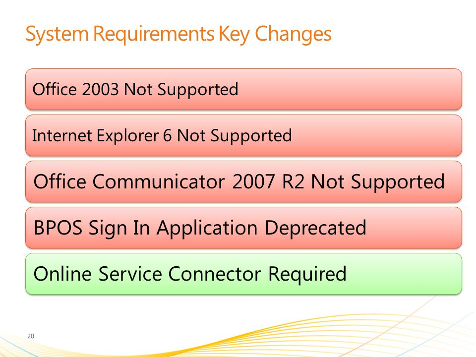 System Requirements Key Changes 20 Office 2003 Not SupportedInternet Explorer 6 Not Supported Office Communicator 2007 R2 Not SupportedBPOS Sign In Application DeprecatedOnline Service Connector Required
