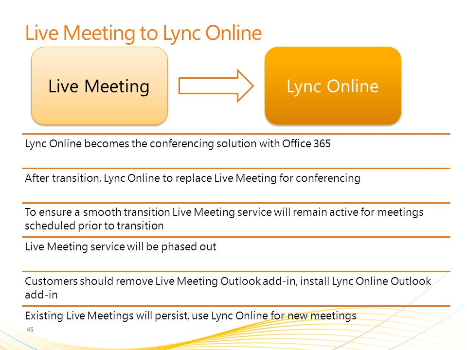 Live Meeting to Lync Online Lync Online becomes the conferencing solution with Office 365 After transition, Lync Online to replace Live Meeting for conferencing To ensure a smooth transition Live Meeting service will remain active for meetings scheduled prior to transition Live Meeting service will be phased out Customers should remove Live Meeting Outlook add-in, install Lync Online Outlook add-in Existing Live Meetings will persist, use Lync Online for new meetings 45 Live Meeting Lync Online