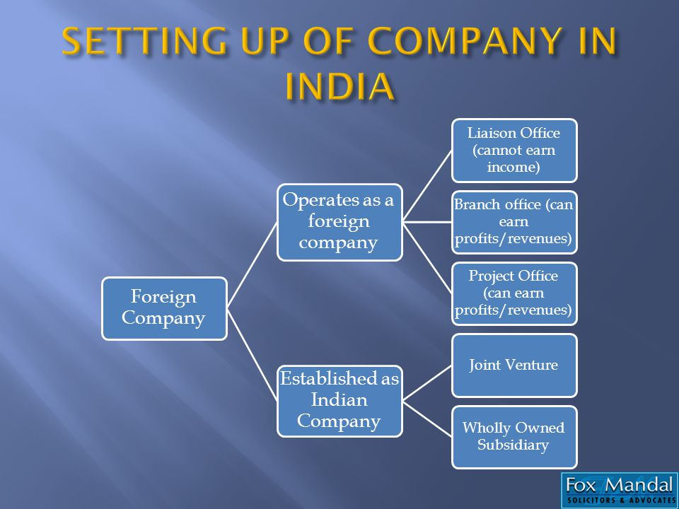Foreign Company Operates as a foreign company Liaison Office (cannot earn income) Branch office (can earn profits/revenues) Project Office (can earn p
