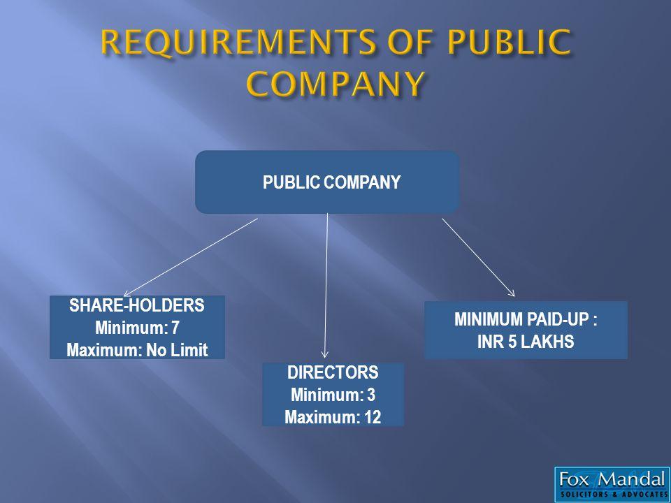 PUBLIC COMPANY SHARE-HOLDERS Minimum: 7 Maximum: No Limit MINIMUM PAID-UP : INR 5 LAKHS DIRECTORS Minimum: 3 Maximum: 12