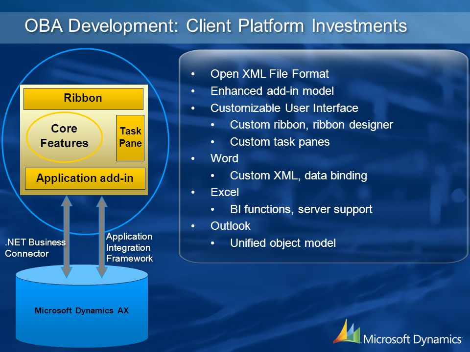 OBA Development: Client Platform Investments Task Pane Ribbon Core Features Microsoft Dynamics AX Application add-in Open XML File Format Enhanced add
