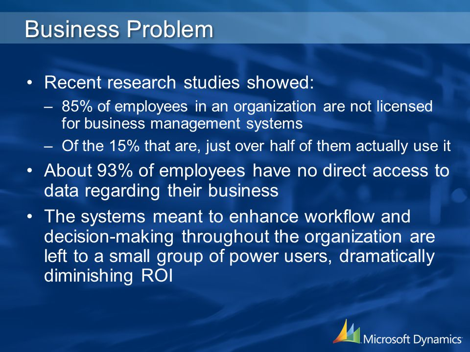Business Problem Recent research studies showed: –85% of employees in an organization are not licensed for business management systems –Of the 15% tha