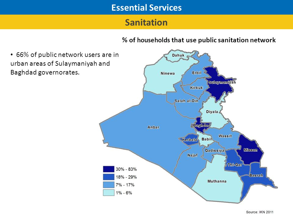 Essential Services Sanitation 66% of public network users are in urban areas of Sulaymaniyah and Baghdad governorates.