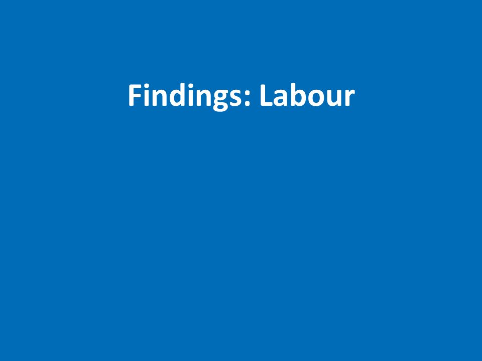 Labour Labour Force Participation 44% of Iraqis (7.9 million persons) are in the labour force (using relaxed definition).
