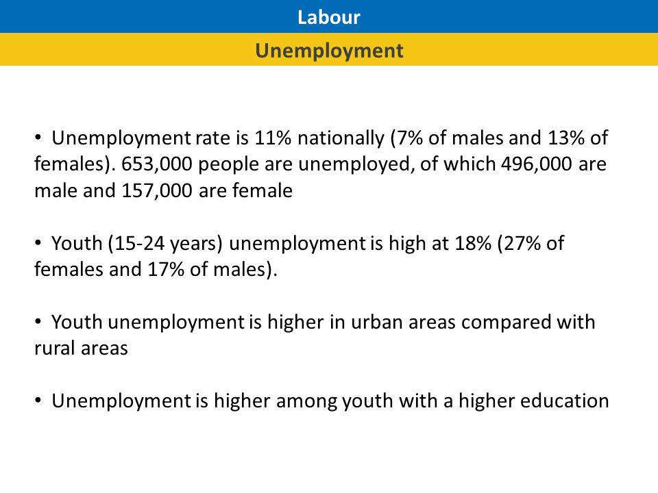 Labour Unemployment Thi-Qar, Anbar, Diyala and Missan have the highest unemployment rates.