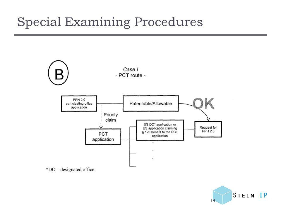 Special Examining Procedures 14