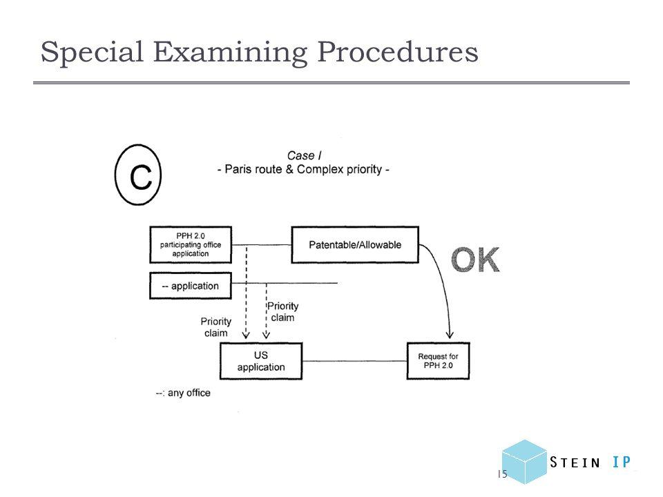 Special Examining Procedures 15
