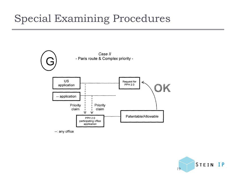 Special Examining Procedures 19