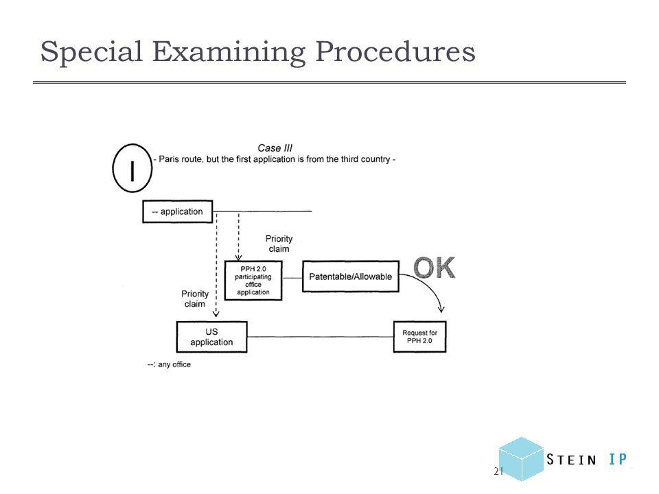 Special Examining Procedures 21