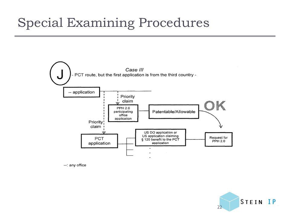Special Examining Procedures 22