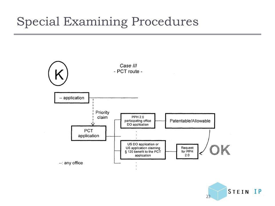 Special Examining Procedures 23