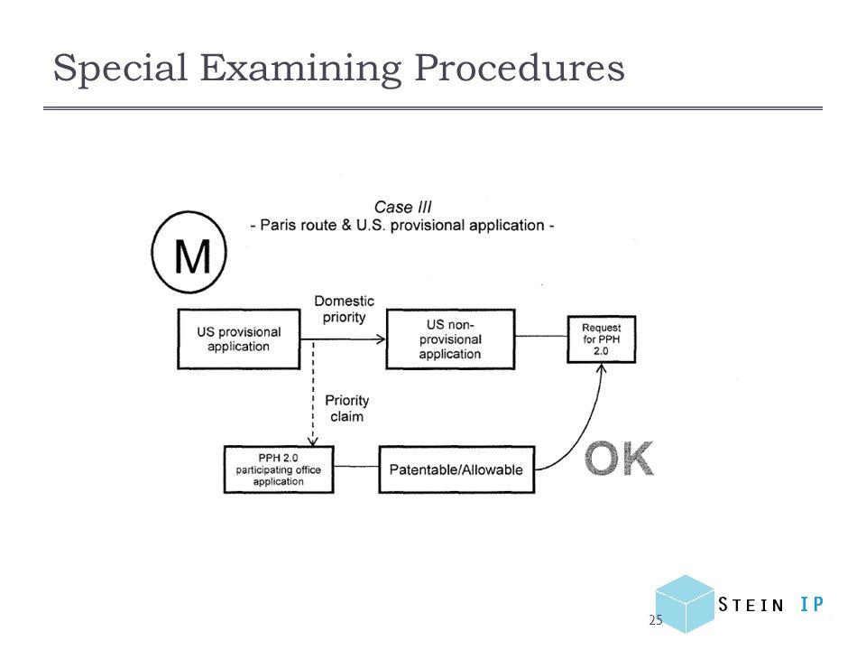 Special Examining Procedures 25