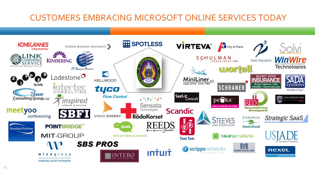 CUSTOMERS EMBRACING MICROSOFT ONLINE SERVICES TODAY 13