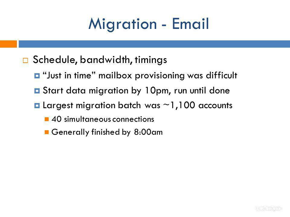 Migration - Email Schedule, bandwidth, timings Just in time mailbox provisioning was difficult Start data migration by 10pm, run until done Largest mi