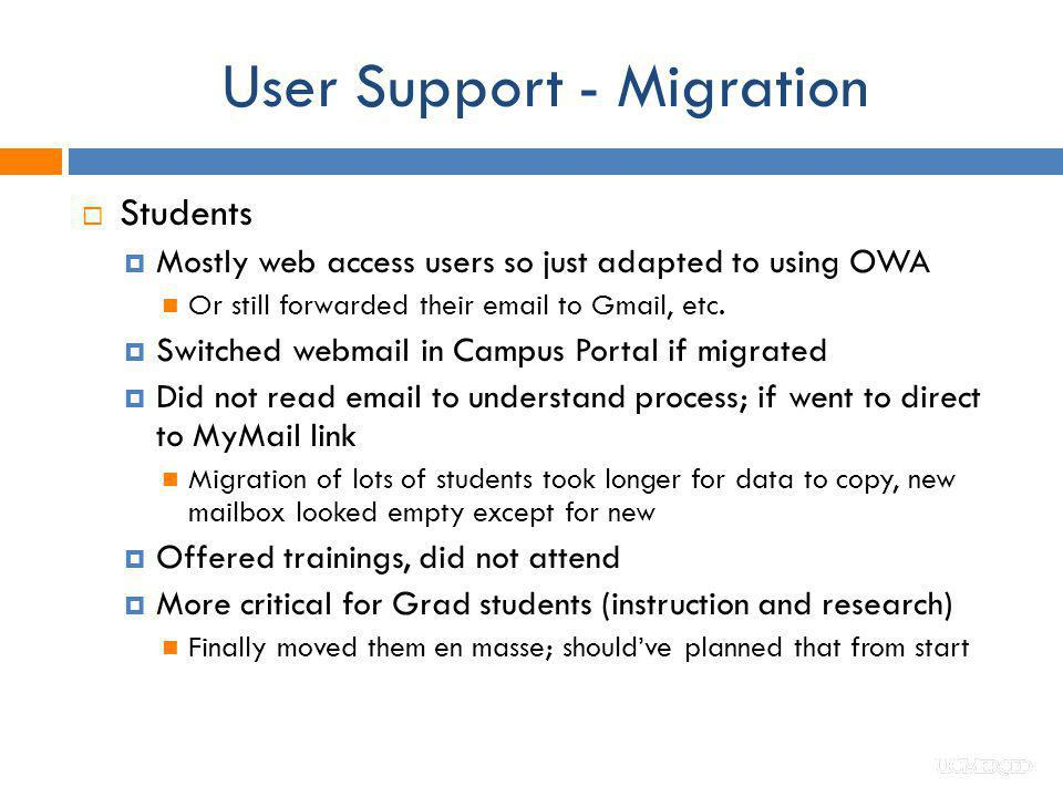 User Support - Migration Students Mostly web access users so just adapted to using OWA Or still forwarded their email to Gmail, etc. Switched webmail