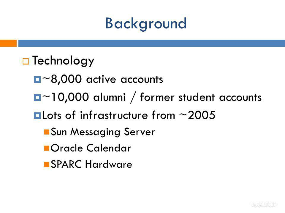 Background Technology ~8,000 active accounts ~10,000 alumni / former student accounts Lots of infrastructure from ~2005 Sun Messaging Server Oracle Ca